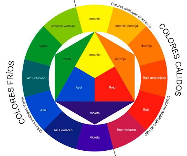 colores para una web