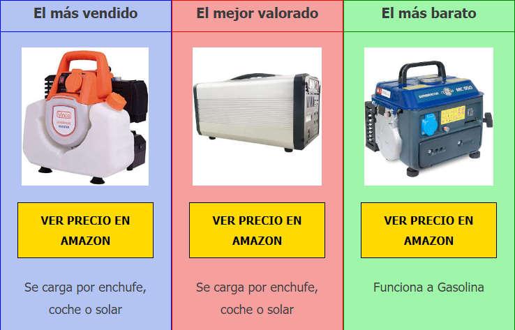 comparativa de productos grid gutenberg